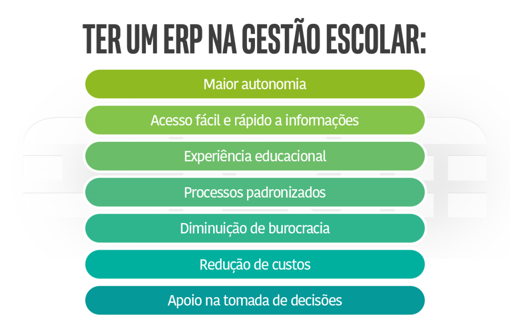 benefícios de um sistema para a gestão escolar